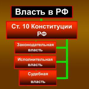 Органы власти Юрьев-Польского